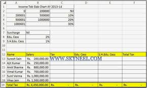 Estimate Income Tax 2015 by Income Tax Calculation Formula With If Statement In Excel