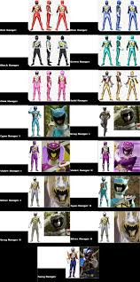 Power Rangers Meme - power rangers dino charge meme by lilydragon14 on deviantart