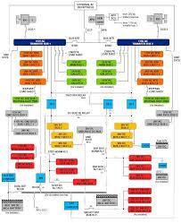 sistem kelistrikan pesawat terbang avionika01