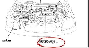 d16y7 engine diagram b20b4 engine diagram wiring diagram odicis