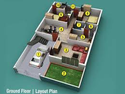 home design for 20x50 plot size stunning 20x50 house plan pictures exterior ideas 3d gaml us