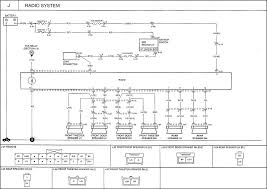 kia wiring harness kia wiring diagrams instruction