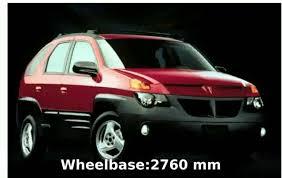 Irozona 2001 Pontiac Aztek Features And Specs Youtube