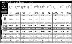 prix meuble cuisine ikea épique de maison disposition autour hauteur meuble cuisine ikea