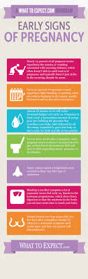 is a light period a sign of pregnancy infographic early signs and symptoms of pregnancy what to expect