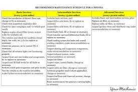 toyota camry 2012 maintenance schedule understanding toyota maintenance required lights yourmechanic advice