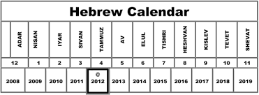 months of the hebrew calendar chapter 8 mystery of tammuz 17