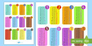 Times Tables 1 12 Page Times Table Mat Times Tables Mat One Page Page