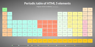 designer issues takedown cease and desist over periodic table of