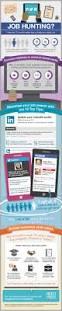 Olive Garden Online Job Application Top 7 Tips For Social Media Marketing Marketing Middle And