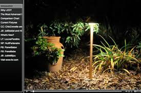 Focus Led Landscape Lighting Fxl Fx Luminaire