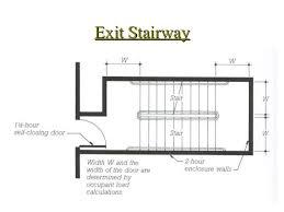 Interior Door Width Code by Building Code Egress
