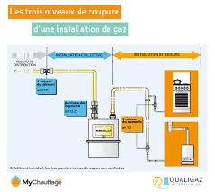 norme gaz cuisine organe de coupure terminale meilleur norme robinet gaz cuisine
