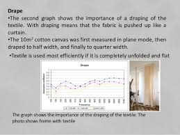 What Is The Meaning Of Drape Acoustic Textiles Sound Absorbing Textile