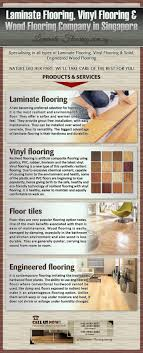 wood flooring durability tests arafen