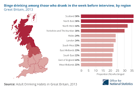 how much do binge drink in great britain visual ons