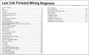 f650 wire diagram ford f f medium truck wiring diagram manual
