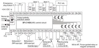 light curtain type 4 sf4b ver 2 i o circuit and wiring diagrams