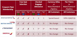 aa baggage fee ba american iberia and finnair introduce basic economy the