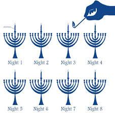 where to buy hanukkah candles proper lighting hanukkah activity for kids hanukkah