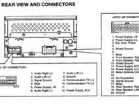 car audio wire diagram codes toyota factory stereo repair bose