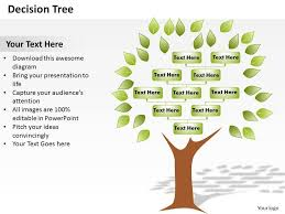 communication tree template 28 images phone tree template word