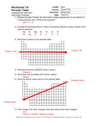 atomic radius trends in the periodic table