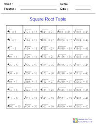 23 best ani exponents images on pinterest math math