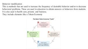 behavioral psychology learning a definition for learning in the