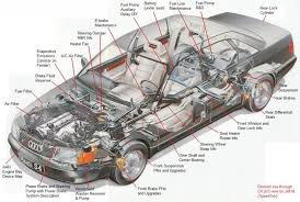 audi a6 engine bay diagram audi wiring diagrams instruction