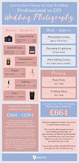 average wedding photographer cost money on your wedding pro vs diy wedding photography
