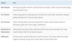 cek resi jne berdasarkan nama cara cek resi status di jne konsultan it indonesia