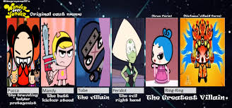 Wander Over Yonder Meme - my wander over yonder cast by puccalover345 on deviantart