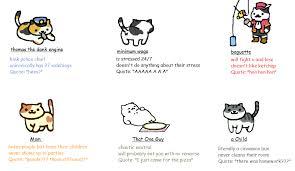 Meme Neko - tiny cat burglars frostedfox paintedpolarbear tag meme neko