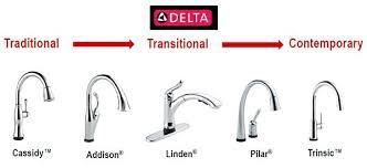 delta pilar kitchen faucet delta faucets kitchen large size of kitchen kitchen faucets delta