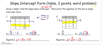 writing linear equations from a table form finding linear equations inside exle of slope intercept form