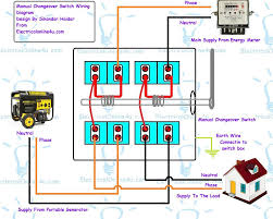 lovely coleman generator wiring diagram photos electrical system