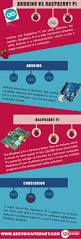 the 25 best arduino applications ideas on pinterest kali linux