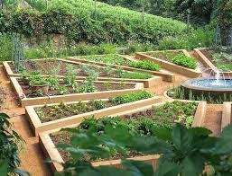 Potager Garden Layout Raised Garden Bed Layout Smartwedding Co