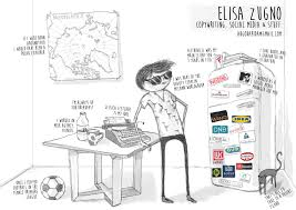 Copywriting Resume Elisa Zugno U0027s Portfolio U2013 Copywriting Social Media U0026 Stuff