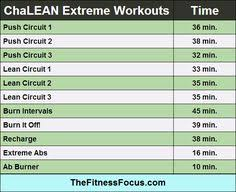 chalean extreme weights rep chart tracker chalean extreme