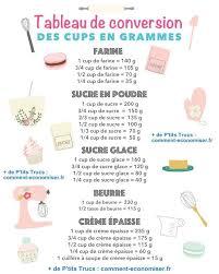 tableau de conversion pour la cuisine comment convertir les cups en grammes dans les recettes le