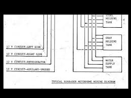 sunrader rv motorhome operations u0026 ac u0026 furnace manuals for sale