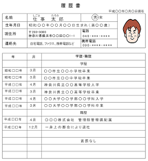 Formats For Resumes Accessj Japanese Resume Rirekisho Forms