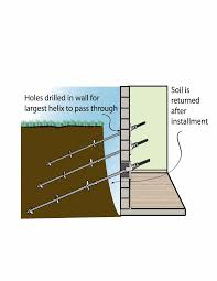 maclean dixie hfs foundation repair residential foundation