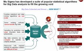 big data class big data analysis with packaged mapreduce algorithms for hadoop