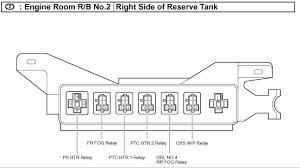 2007 toyota prius fuse box toyota wiring diagram instructions