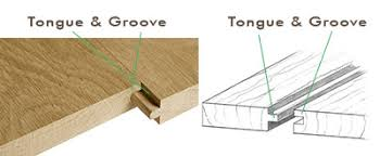 tongue and groove wood flooring installation system explained