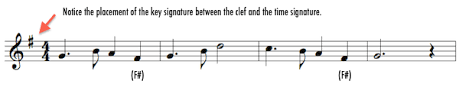 key signature in music definition u0026 concept video u0026 lesson