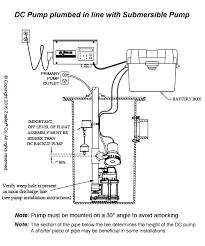 Pedestal Or Submersible Sump Pump Zoeller Aquanot Basement Sentry U0026 Pro Pak Series Backup Pump Systems